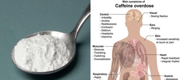 Sobredosis de cafeína en polvo letal