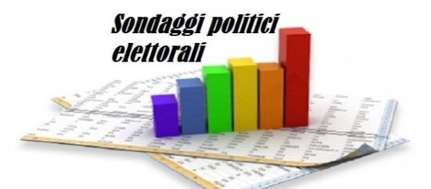 Sondaggi politici elettorali Emg TgLa7 07/09/2015
