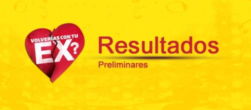 Resultados de Votaciones Online