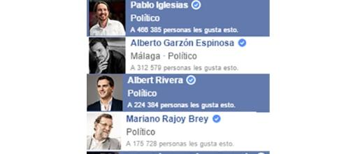 Número de seguidores de cada líder en Facebook.