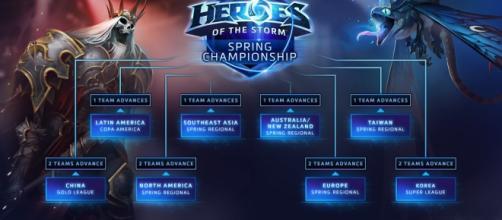 Programación del torneo de primavera 2016