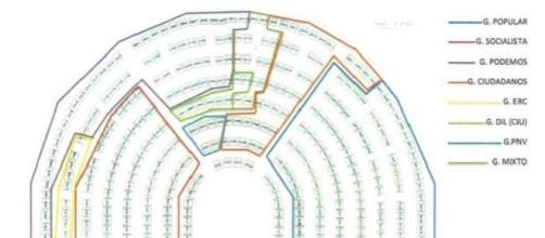 Imagen Re-estructuración Diputados en el Congreso