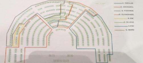 Reparto de asientos en el congreso.