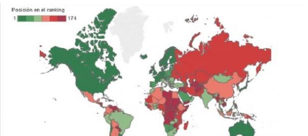 posición de los países en el ranking