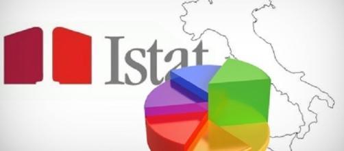 Istat, ente di ricerca pubblico italiano
