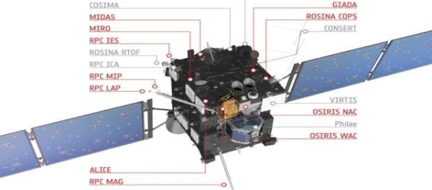 Rosetta, impiegati anche strumenti italiani (Esa)
