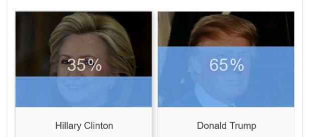 Hillary vs Donald: So Who Won? | Zero Hedge ...- zerohedge.com