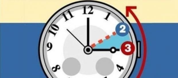Ritorna l'ora solare: lancette indietro di un'ora