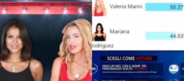 Al momento Mariana Rodriguez è in testa.