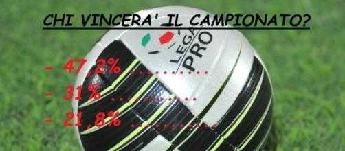 Ecco come la pensano i tifosi di Lega Pro.