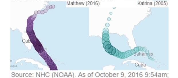 L'image parle d'elle-même : la force de Matthew, l'impact sur les terres de Katrina