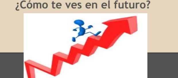 Cómo te ves en el futuro? - Google Slides - google.com