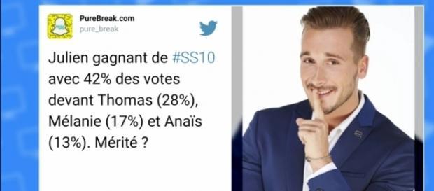 Julien, le gagnant de SS10, largement devant les autres candidats Thomas, Mélanie et Anaïs.