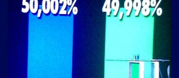 Los porcentajes de expulsión de Adara y Clara.
