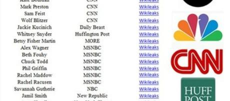 Journalists who coluded with Clinton campaign http://www.ronpaullibertyreport.com/archives/revealed-the-real-fake-news-list
