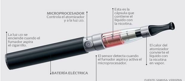 Nos preocupa que el cigarrillo electrónico acabe siendo un puente hacia el tabaco