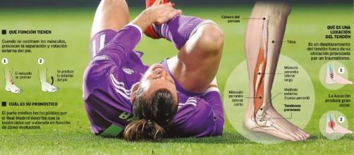 Real Madrid: En vilo por Bale | Marca.com - marca.com
