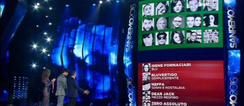 Sanremo 2017 anticipazioni cast