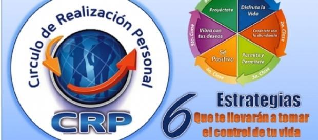 CRP: Circulo de Realización Personal