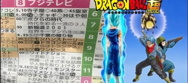 Dragon Ball Super 67 : Adios Trunks | | Farewell Trunks