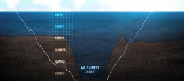 Rumore inquietante dalla Fossa delle Marianne: mistero