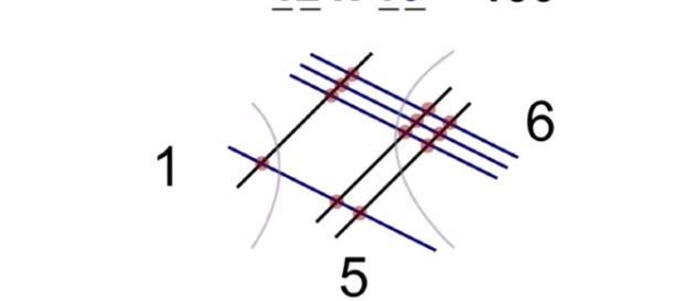 Um jeito simples de resolver cálculos
