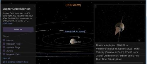 Space Sunday: Jupiter and Juno | Inara Pey: Living in a Modem World - modemworld.me