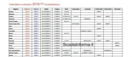 Calendario Scolastico Regione Lombardia.Calendario Scolastico 2016 17 Vacanze Di Natale E Capodanno