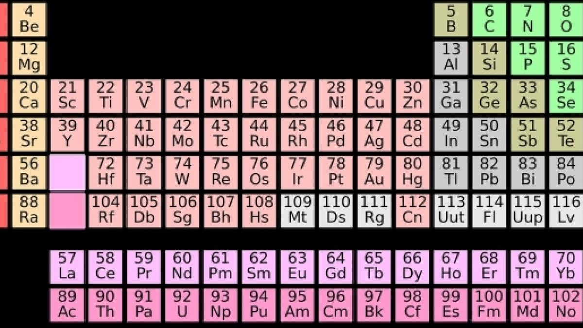 Four New Elements Named Schools Ll Need New Periodic Table
