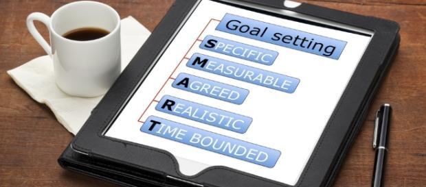 Set And Achieve SMART Goals   CAREEREALISM - workitdaily.com