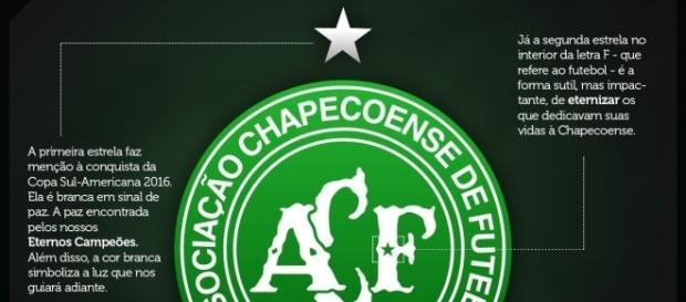 Novo escudo da Chapecoense. Divulgação/ACF