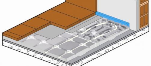 Calefacción y refrigeración Dry Floor Alu