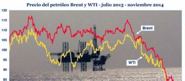 Queda do petróleo derruba mercados no mundo