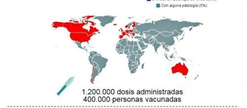Casos de Meningitis a nivel mundial