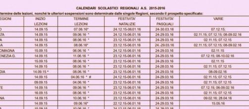 Calendario scolastico vacanze di Pasqua 2016
