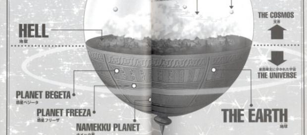 El universo segun la guia japonesa oficial