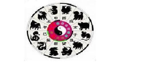 Predicciones del zodiaco chino 2016