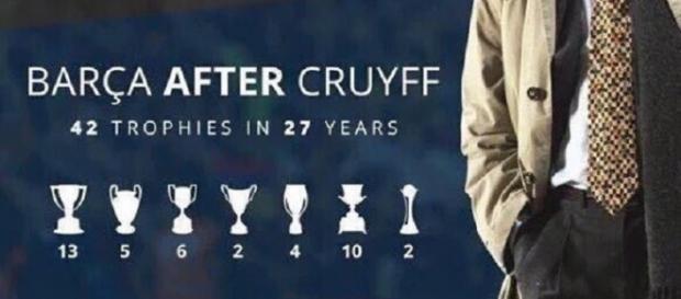 Palmarés de Cruyff antes y después en el Barça.