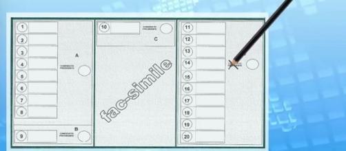 Ultimi sondaggi politici al 30 marzo