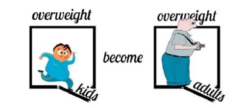 Controllare il microbiota intestinale dei bambini può aiutare a combattere l'obesità.