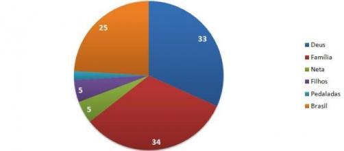 Deputados votaram por tudo pelo impeachment da presidente.