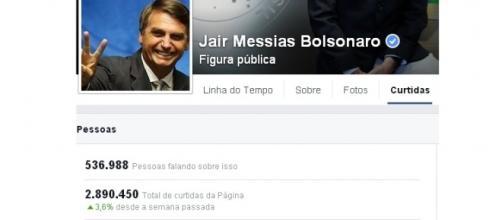 Bolsonaro ganha 100 mil fãs durante o impeachment