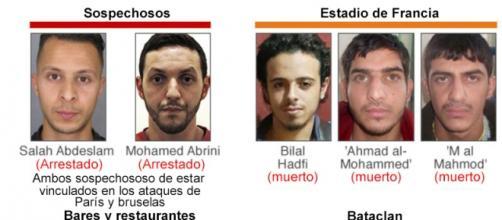 Listado de los autores del atentado en París