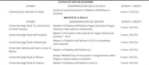 Nuova classe di concorso A23 per italiano L2
