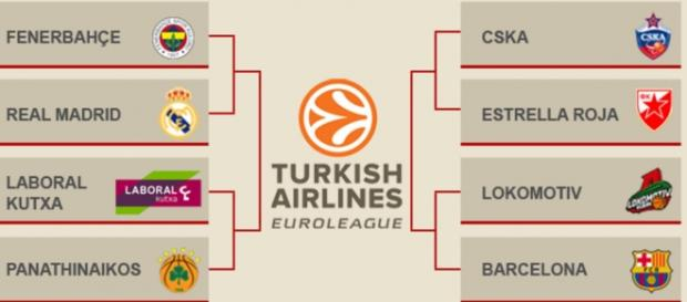 Playoffs Euroliga 2016. Cuartos de Final