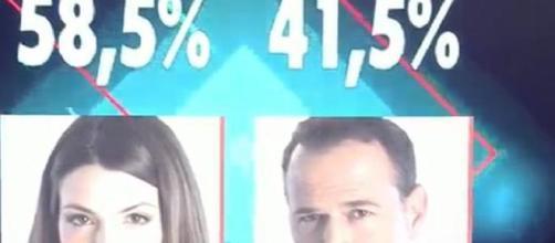'GH VIP 4' pone cara a los porcentajes y las redes gritan TONGO