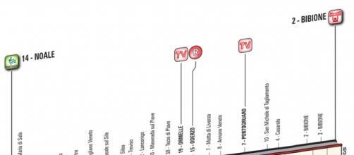 Giro d'Italia 2016, 12ª tappa Noale-Bibione