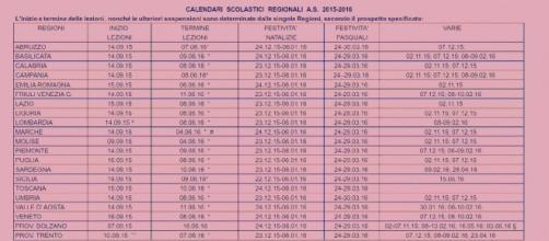 Calendario Scolastico Regione Sicilia.Quando Finisce La Scuola Il Calendario Ufficiale 2015 16