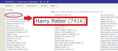 La popularité des fictions Harry Potter