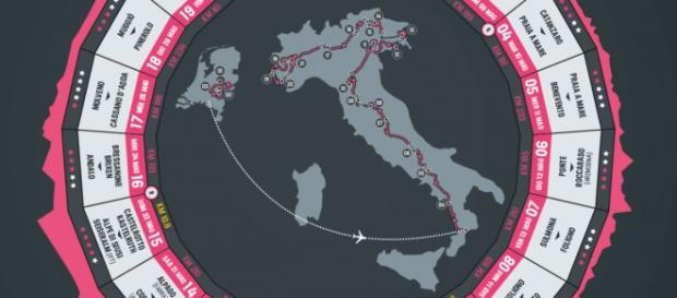 3.383 km, 3 frazioni a cronometro, 7 pianeggianti, 7 di media montagna e 4 di alta montagna.